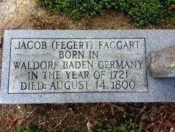 Jacob (Fegert) Faggart, Sr