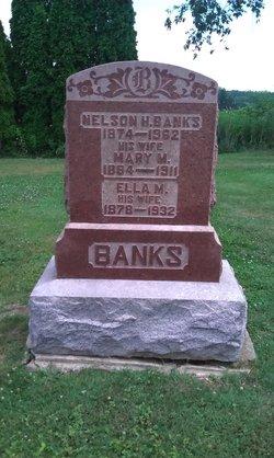 Ella M <I>Dillon</I> Banks