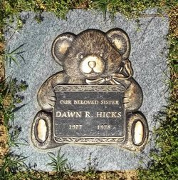 Dawn R. Hicks