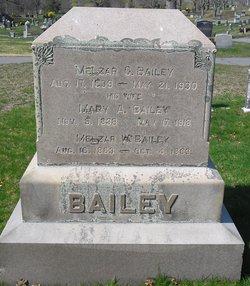 Mary Adaline <I>Church</I> Bailey