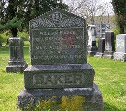 Mary Alice <I>Ritter</I> Baker