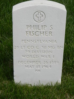 Philip S Fischer