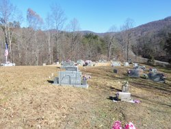 McKiddy Cemetery