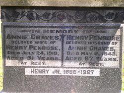 Annie <I>Graves</I> Penrose