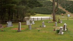Buck Hill Presbyterian Church Cemetery