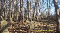 Sugg Cemetery