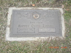 Harvey Creed Russell