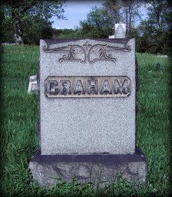 "George Frederick ""Fred"" Graham"