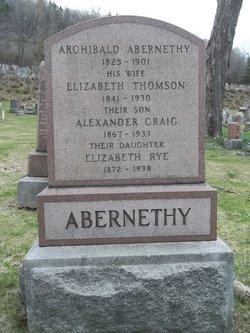Archibald Abernethy