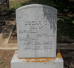 Oscar Cicero Appling