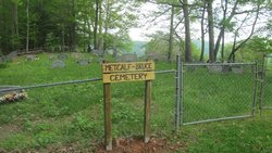 Metcalf-Bruce Cemetery