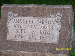 Anetta <I>Sullender</I> Farson