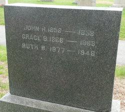 John H Elliott