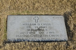 William D Cruse