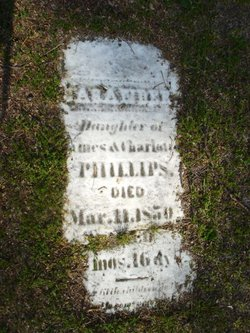 Casander Phillips