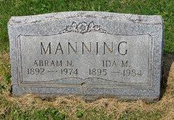 Ida Minerva <I>Kauffman</I> Manning