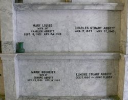 Mary Louise <I>Elmore</I> Abbott