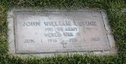 John W Devine, Jr