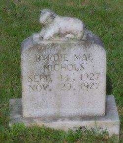 Birdie Mae Nichols