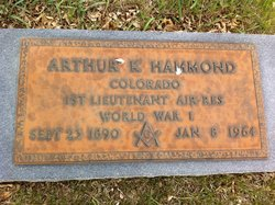 Arthur Kepler Hammond