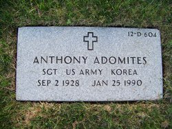 Anthony Adomites