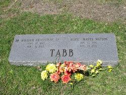 Dr William Granville Tabb