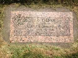 George Chester Nalder