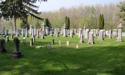 Old Saint John-Saint James Lutheran Cemetery