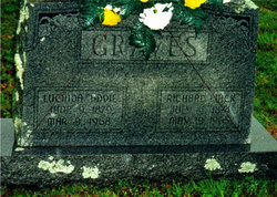 Richard Jackson Graves