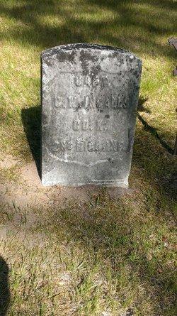 Charles Wesley Ingalls