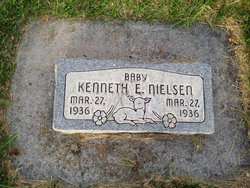 Kenneth Eugene Nielsen