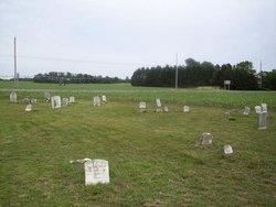 Badley Family Cemetery
