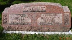 Chauncey Harvey Tague