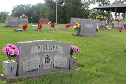 Lula Jane <I>Pennington</I> Phillips