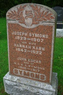 Hannah <I>Karn</I> Symons