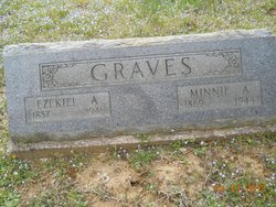 Minnie Arment <I>Camfield</I> Graves