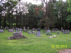 Trexler Park Cemetery