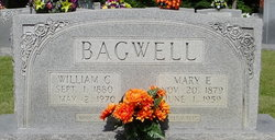 "Mary Edith ""Mamie"" <I>Cox</I> Bagwell"
