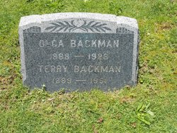 Terry Backman