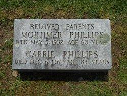 Mortimer Phillips