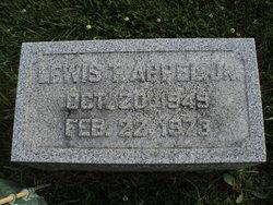 Lewis T. Appel, Jr