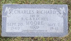 Charles Richard Moore