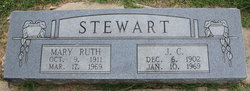 Mary Ruth Stewart