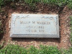 Willie W Wheeler