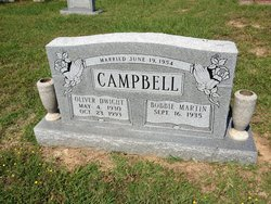 Oliver Dwight Campbell