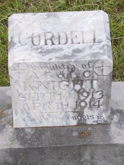Cordell Knight