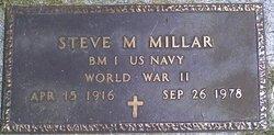 Steve Millar