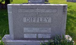 Margaret Diffley