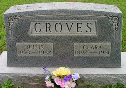Lou Clara <I>Wells</I> Groves