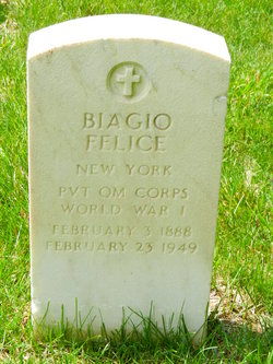 Biagio Felice